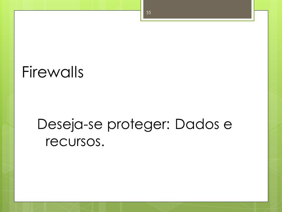 Firewalls Deseja-se proteger: Dados e recursos.