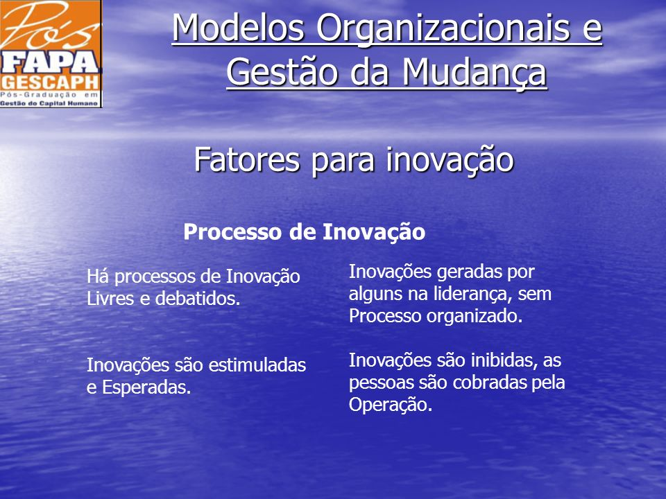Fatores para inovação Processo de Inovação Inovações geradas por