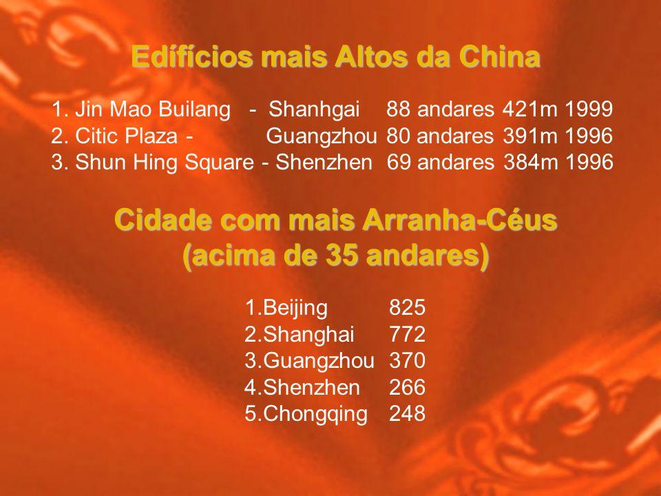 Edífícios mais Altos da China Cidade com mais Arranha-Céus