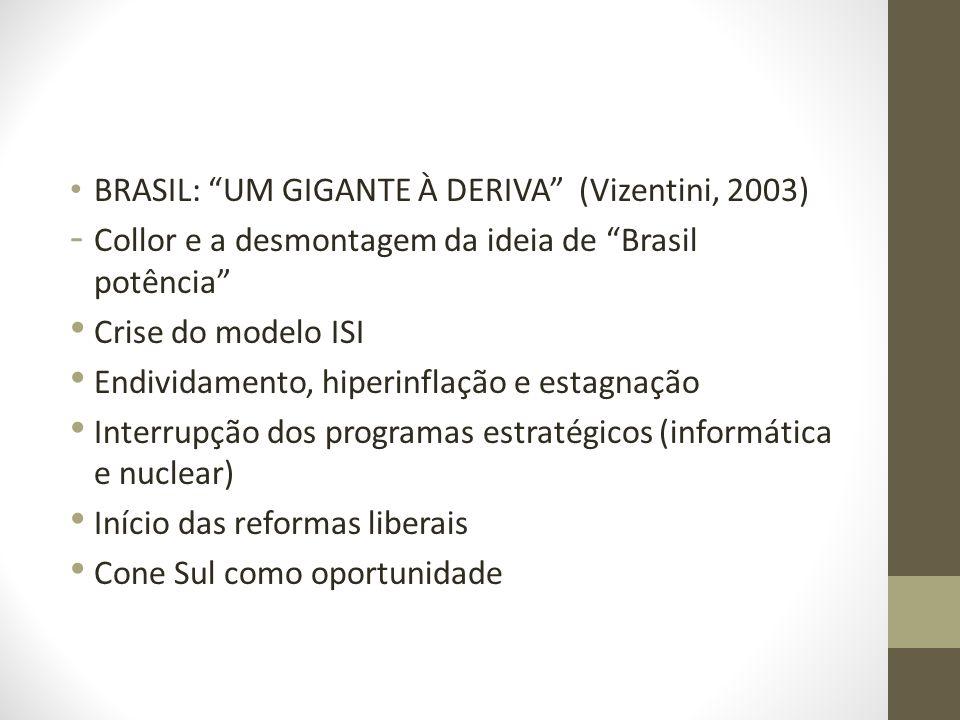 BRASIL: UM GIGANTE À DERIVA (Vizentini, 2003)