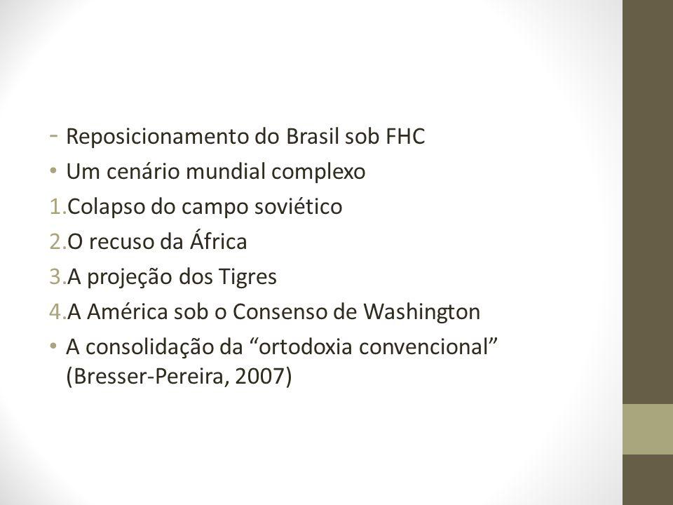 Reposicionamento do Brasil sob FHC