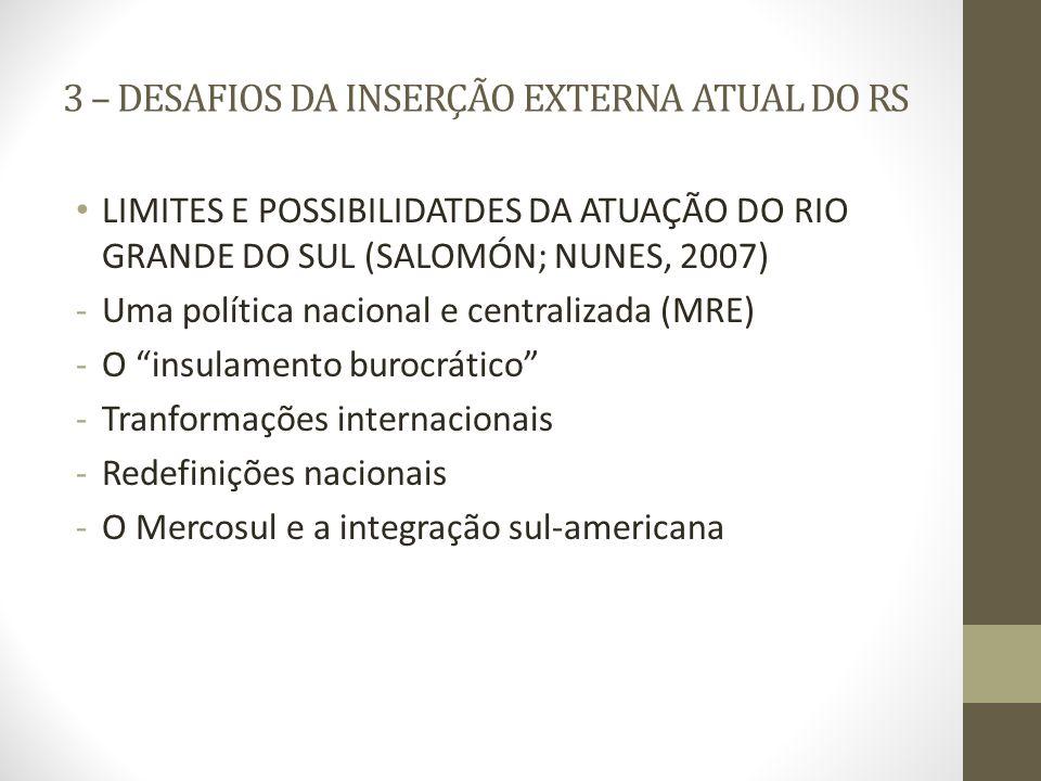 3 – DESAFIOS DA INSERÇÃO EXTERNA ATUAL DO RS
