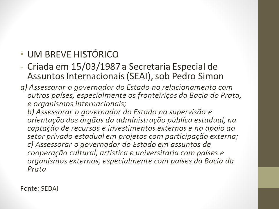 UM BREVE HISTÓRICO Criada em 15/03/1987 a Secretaria Especial de Assuntos Internacionais (SEAI), sob Pedro Simon.