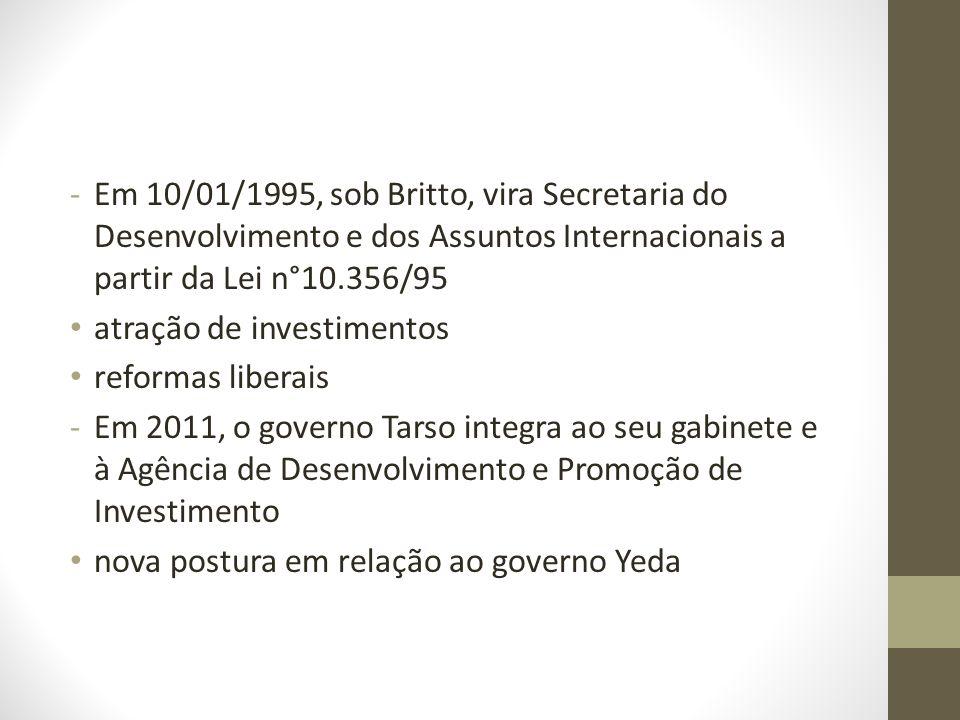 Em 10/01/1995, sob Britto, vira Secretaria do Desenvolvimento e dos Assuntos Internacionais a partir da Lei n°10.356/95