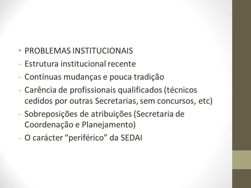 PROBLEMAS INSTITUCIONAIS