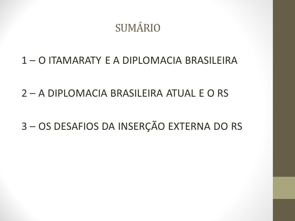 SUMÁRIO 1 – O ITAMARATY E A DIPLOMACIA BRASILEIRA.