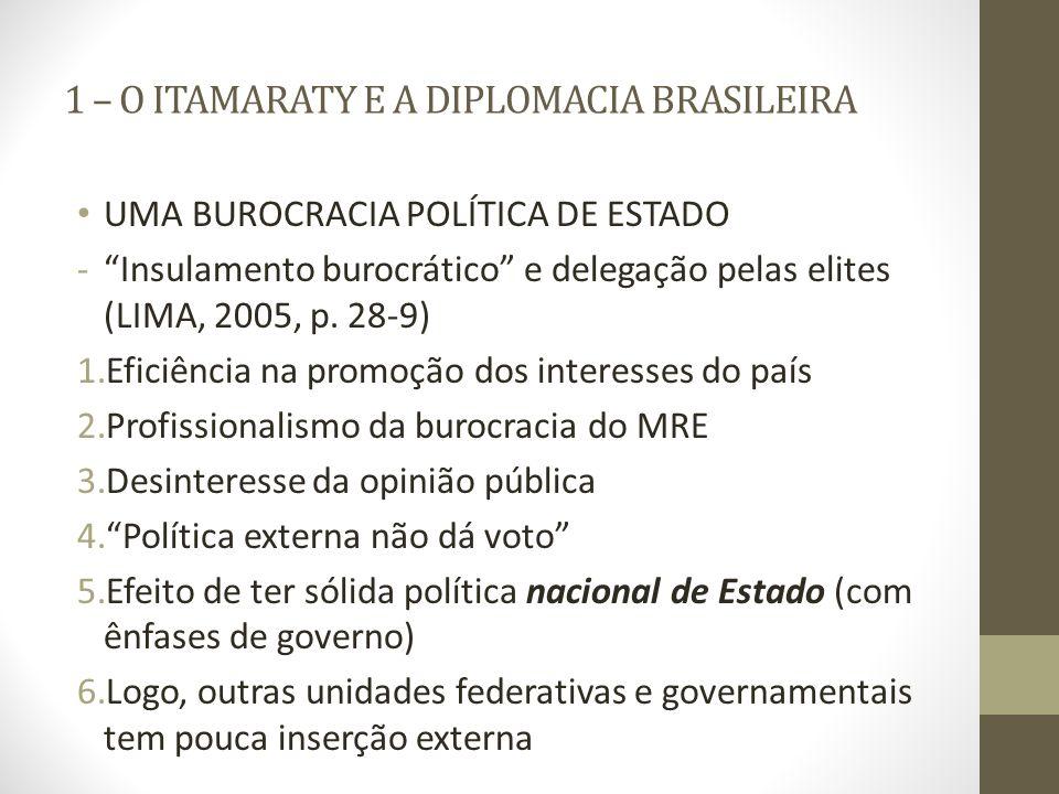 1 – O ITAMARATY E A DIPLOMACIA BRASILEIRA