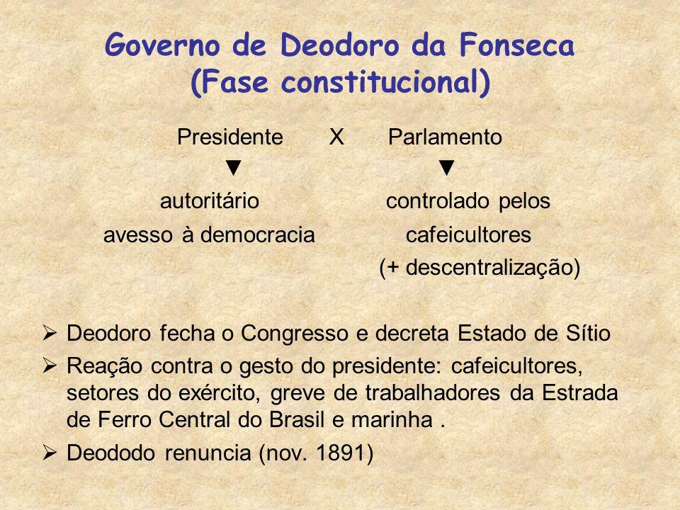 Governo de Deodoro da Fonseca (Fase constitucional)