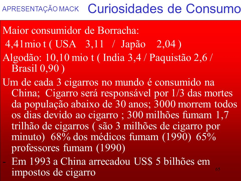 Curiosidades de Consumo