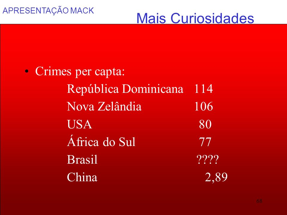 Mais Curiosidades Crimes per capta: República Dominicana 114
