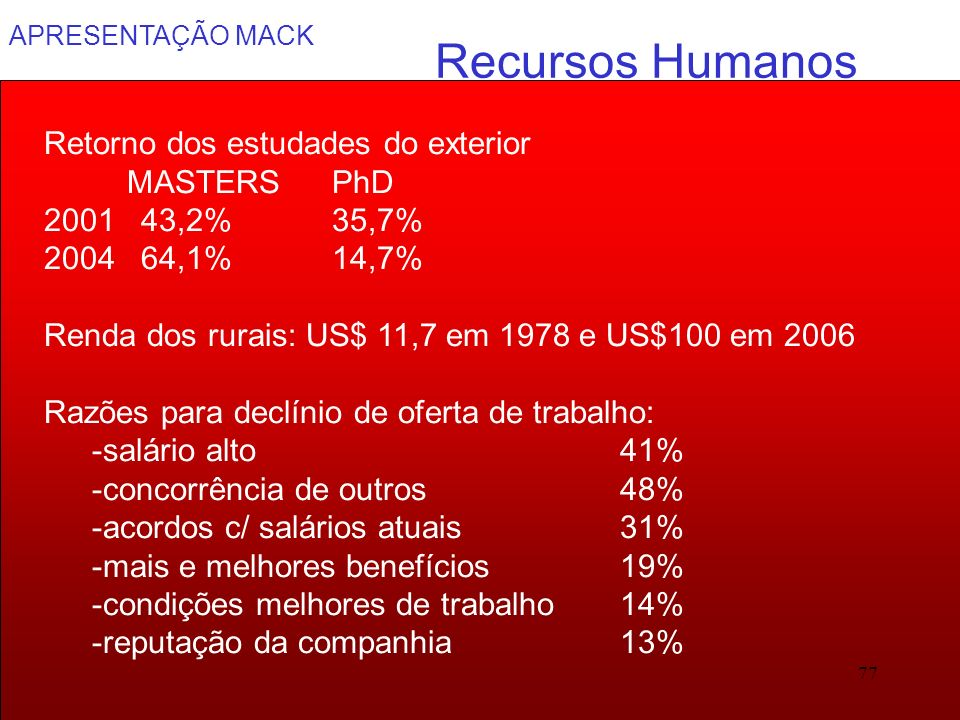 Recursos Humanos Retorno dos estudades do exterior MASTERS PhD