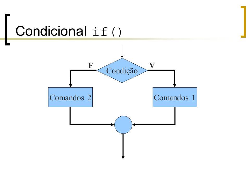 Condicional if() F Condição V Comandos 2 Comandos 1