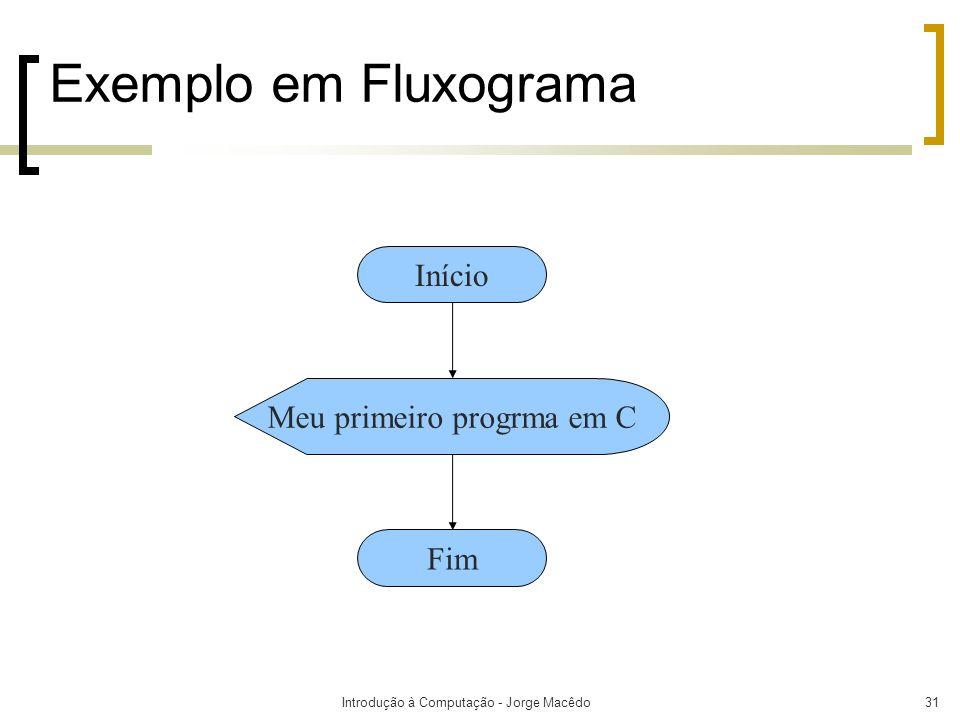 Exemplo em Fluxograma Início Meu primeiro progrma em C Fim