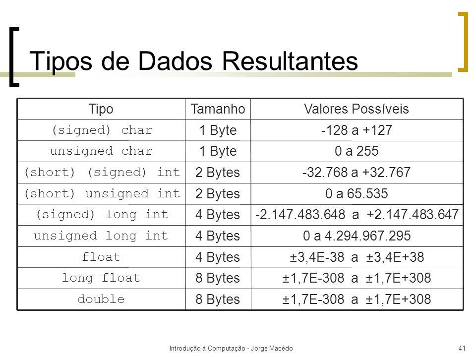 Tipos de Dados Resultantes