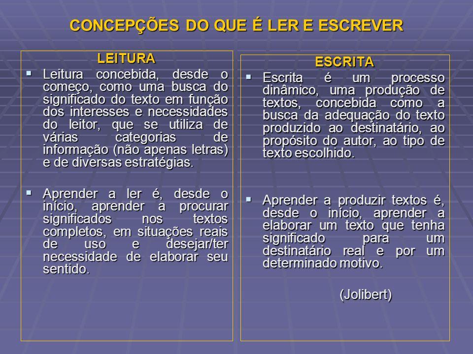 CONCEPÇÕES DO QUE É LER E ESCREVER
