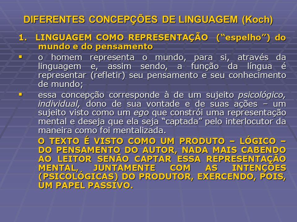 DIFERENTES CONCEPÇÕES DE LINGUAGEM (Koch)