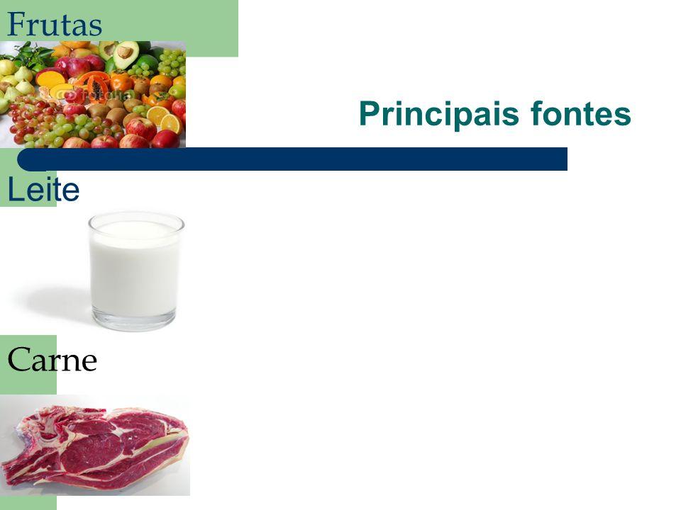 Frutas Principais fontes Leite Carne