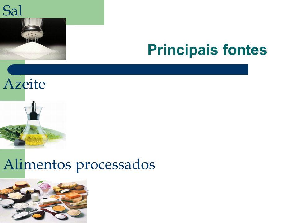 Sal Principais fontes Azeite Alimentos processados