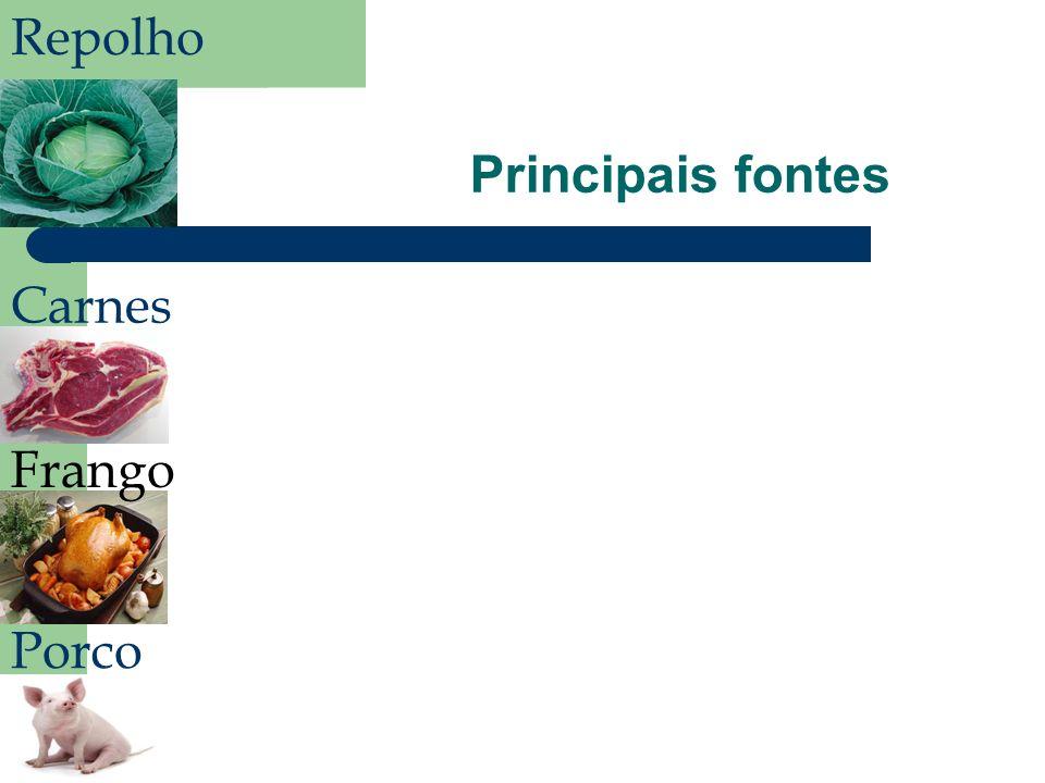 Repolho Principais fontes Carnes Frango Porco