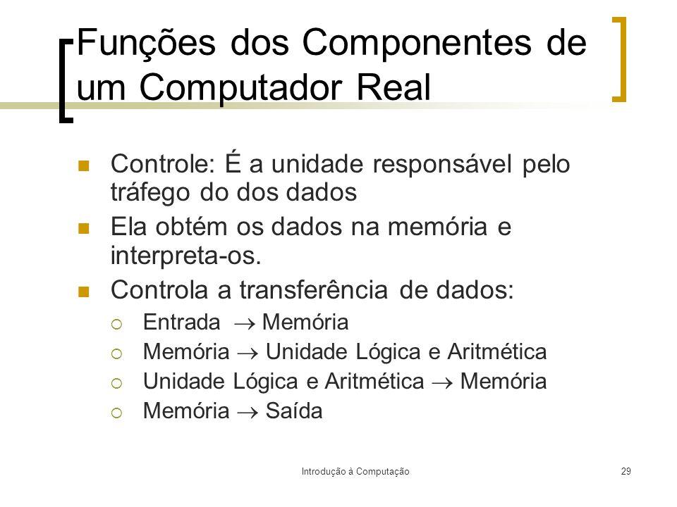 Funções dos Componentes de um Computador Real