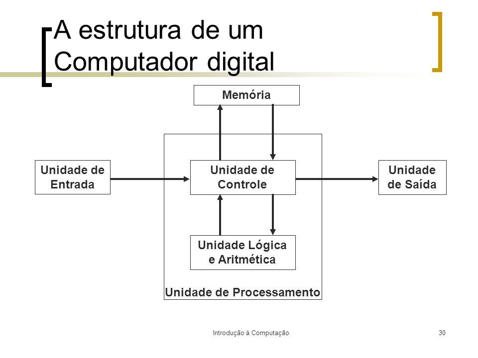 A estrutura de um Computador digital