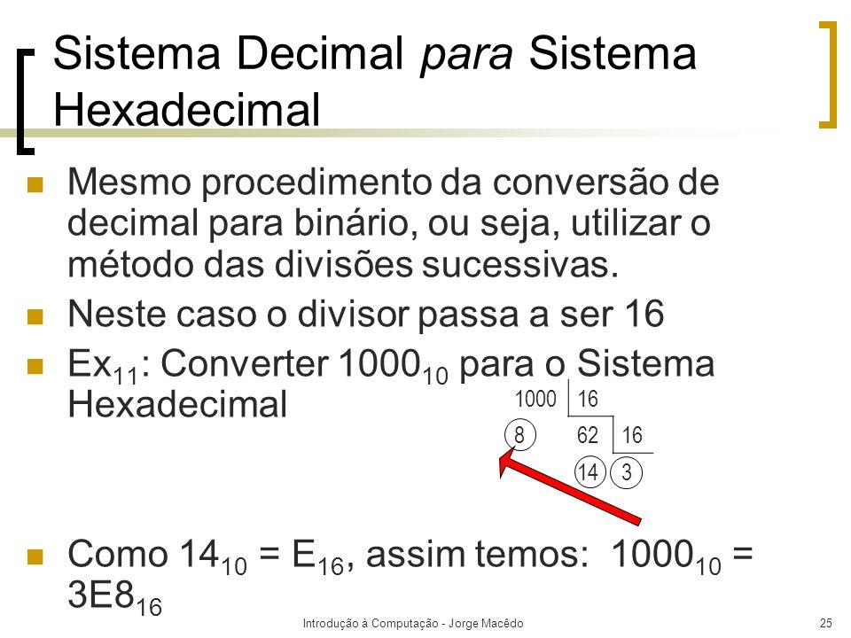 Sistema Decimal para Sistema Hexadecimal