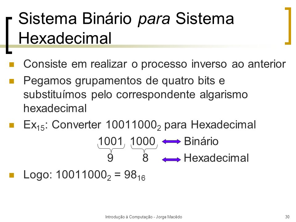 Sistema Binário para Sistema Hexadecimal