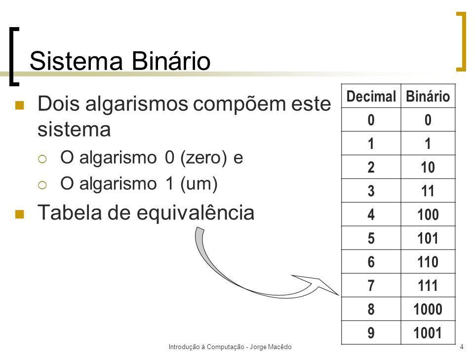 Introdução à Computação - Jorge Macêdo