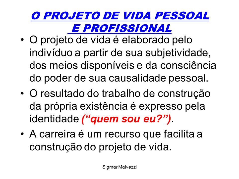 O PROJETO DE VIDA PESSOAL E PROFISSIONAL