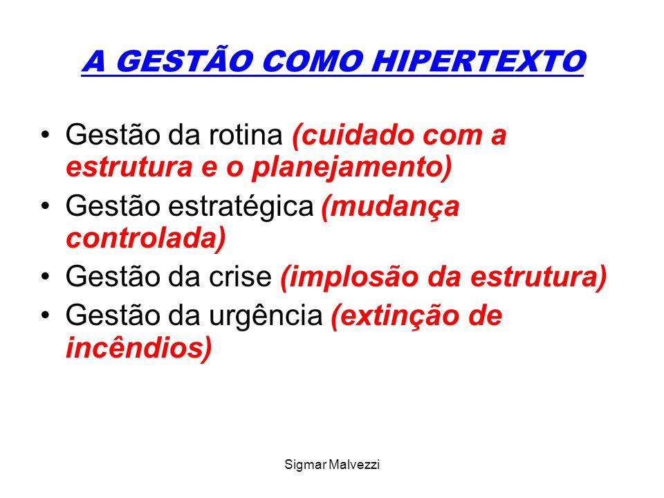 A GESTÃO COMO HIPERTEXTO