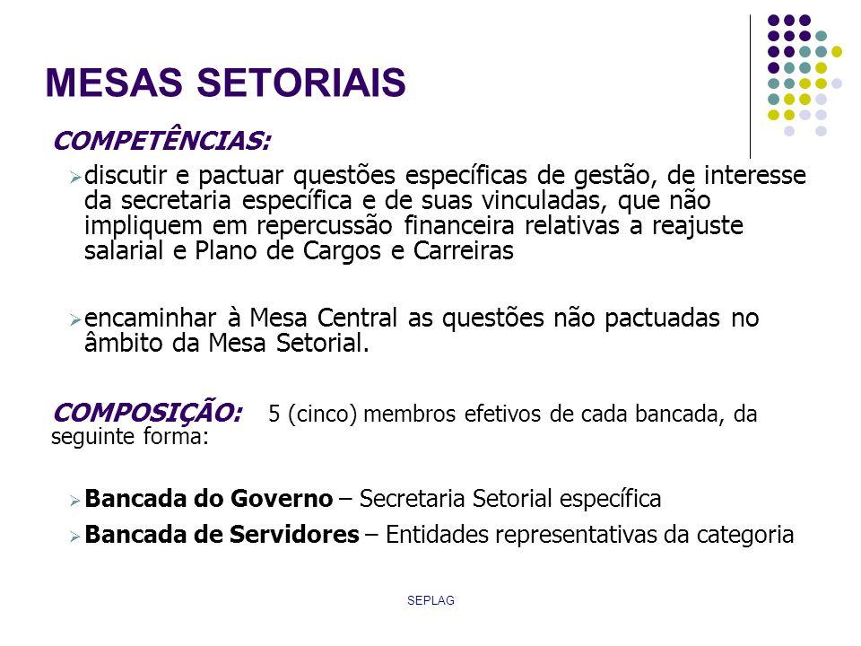 MESAS SETORIAIS COMPETÊNCIAS: