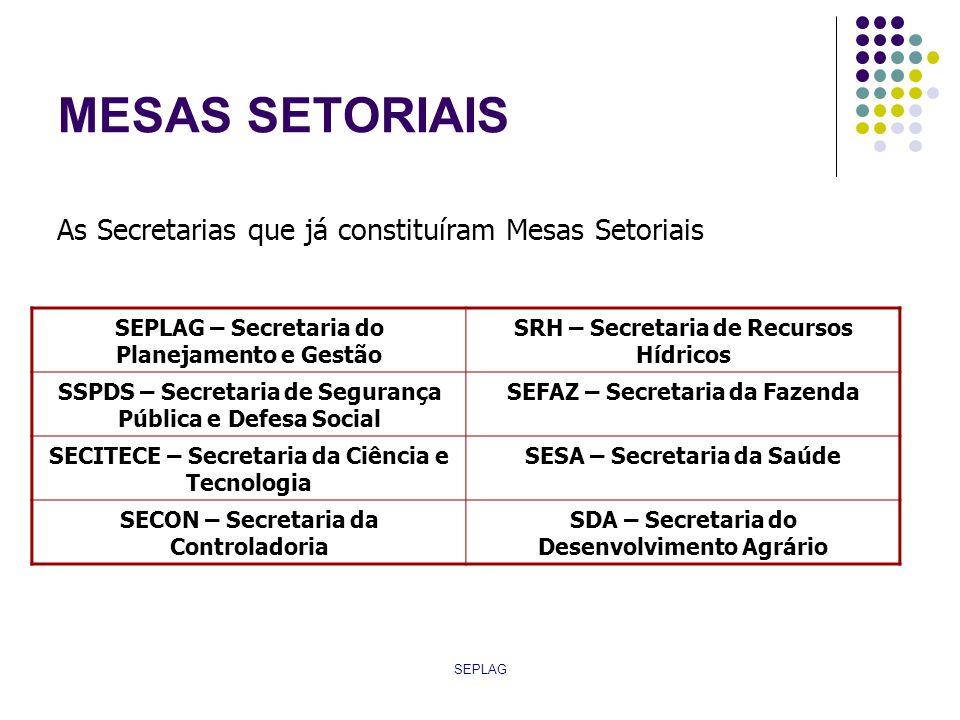 MESAS SETORIAIS As Secretarias que já constituíram Mesas Setoriais