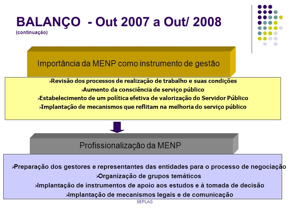 BALANÇO - Out 2007 a Out/ 2008 (continuação)