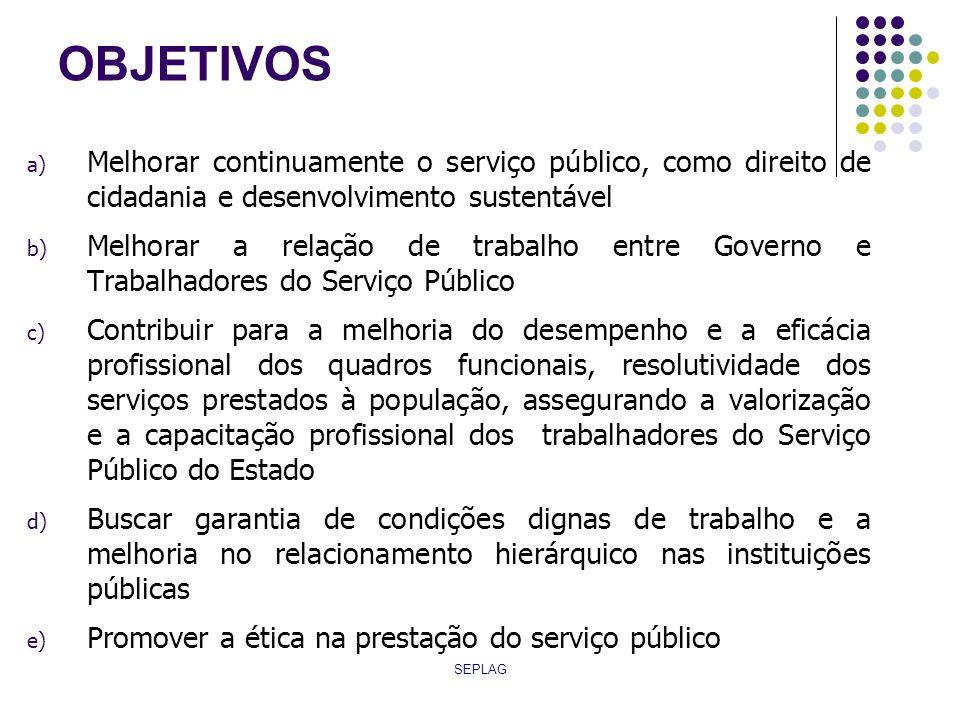OBJETIVOS Melhorar continuamente o serviço público, como direito de cidadania e desenvolvimento sustentável.