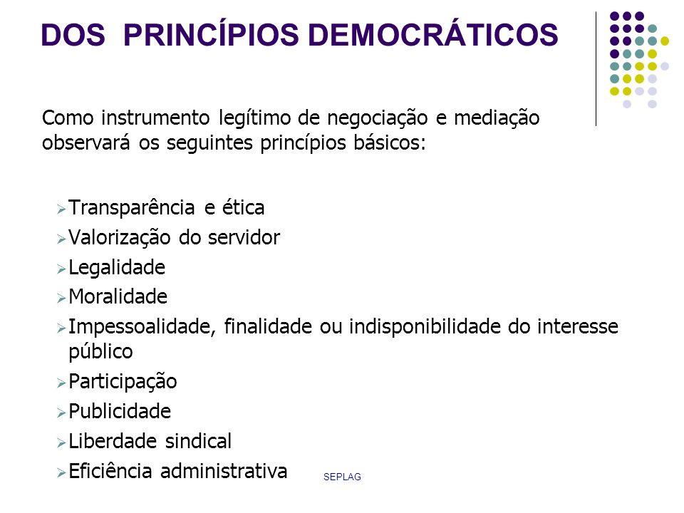 DOS PRINCÍPIOS DEMOCRÁTICOS