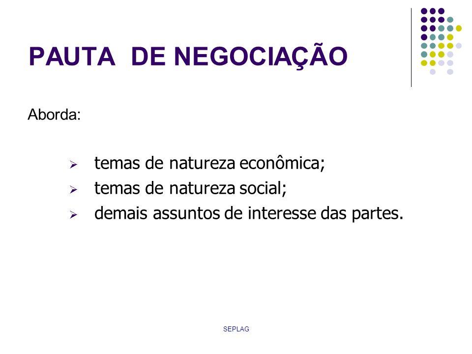 PAUTA DE NEGOCIAÇÃO temas de natureza econômica;