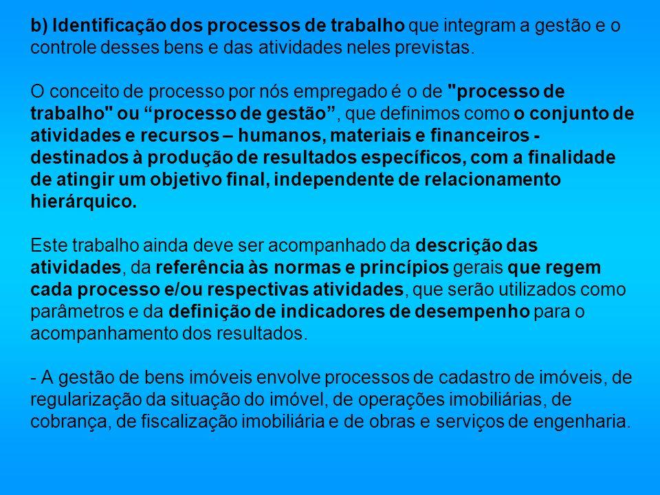 b) Identificação dos processos de trabalho que integram a gestão e o controle desses bens e das atividades neles previstas.