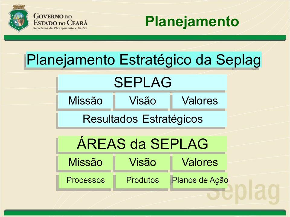 Planejamento Estratégico da Seplag