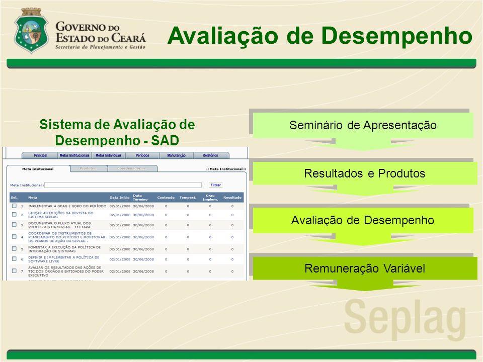 Avaliação de Desempenho Sistema de Avaliação de Desempenho - SAD