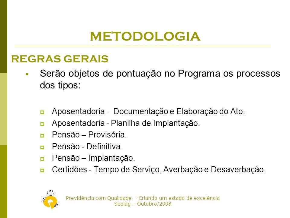 METODOLOGIA REGRAS GERAIS