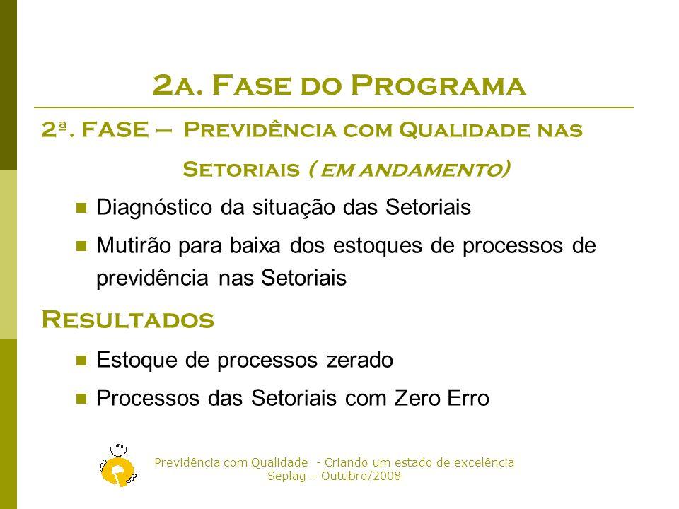 2a. Fase do Programa Resultados
