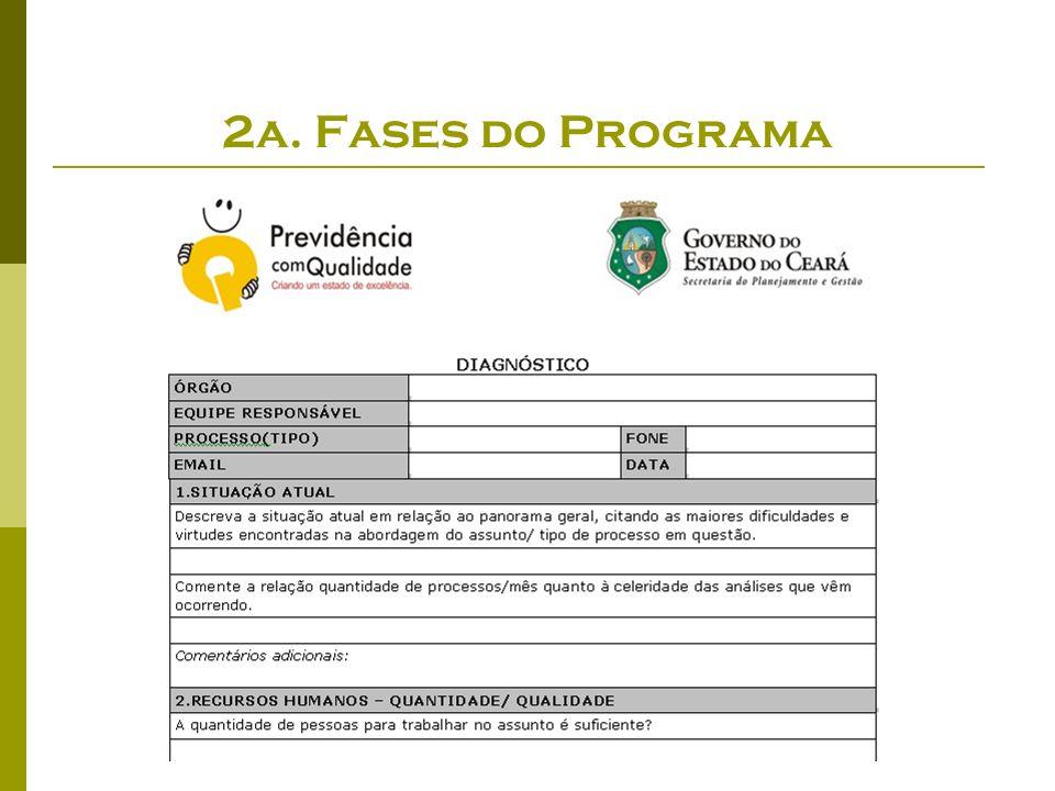 2a. Fases do Programa