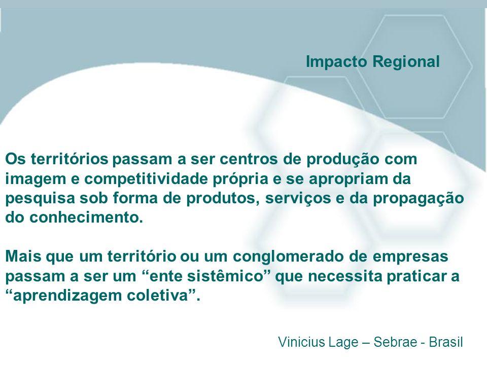 Impacto Regional
