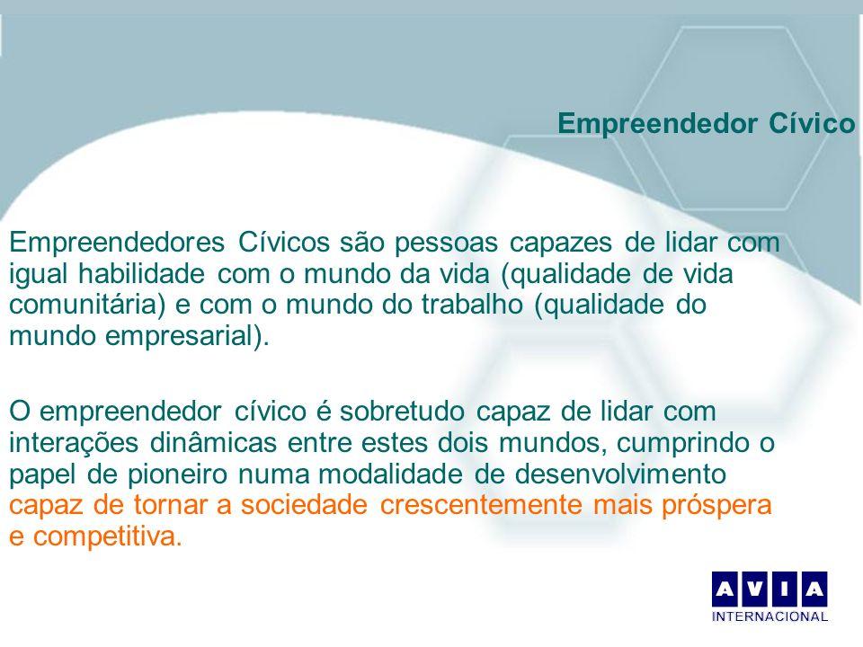 Empreendedor Cívico