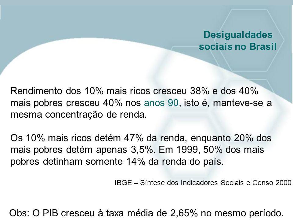 Desigualdades sociais no Brasil