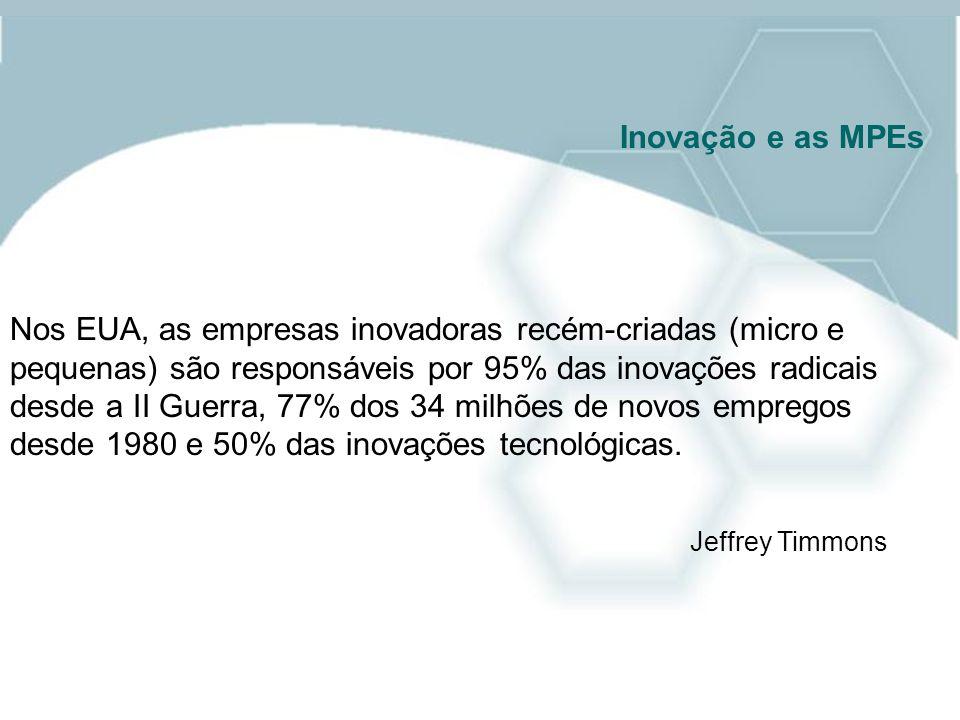 Inovação e as MPEs