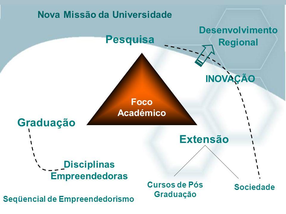 Nova Missão da Universidade Cursos de Pós Graduação