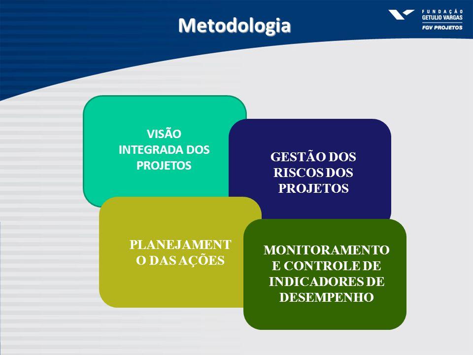 Metodologia VISÃO INTEGRADA DOS PROJETOS