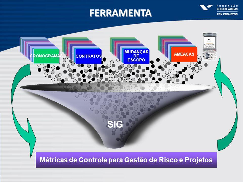 Métricas de Controle para Gestão de Risco e Projetos