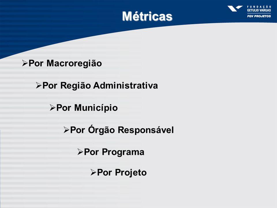 Métricas Por Macroregião Por Região Administrativa Por Município